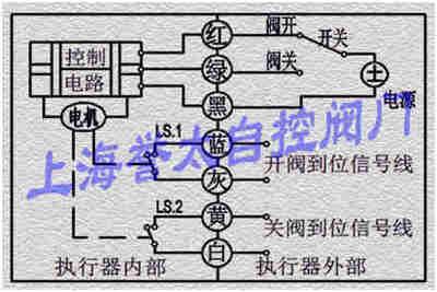 闸门信号产生电路
