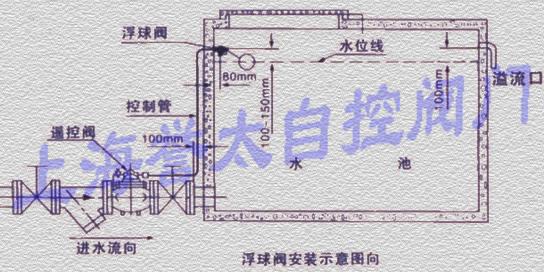 电路 电路图 电子 户型 户型图 平面图 原理图 544_272