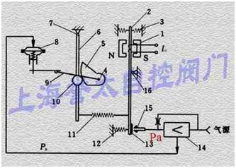 电路 电路图 电子 原理图 439_312
